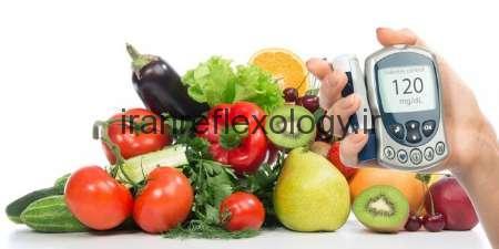 درمان دیابت به روش گیاهی و طب سنتی